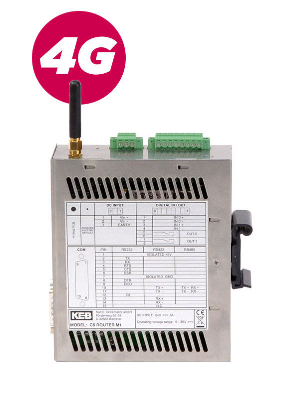 4g industrial modem