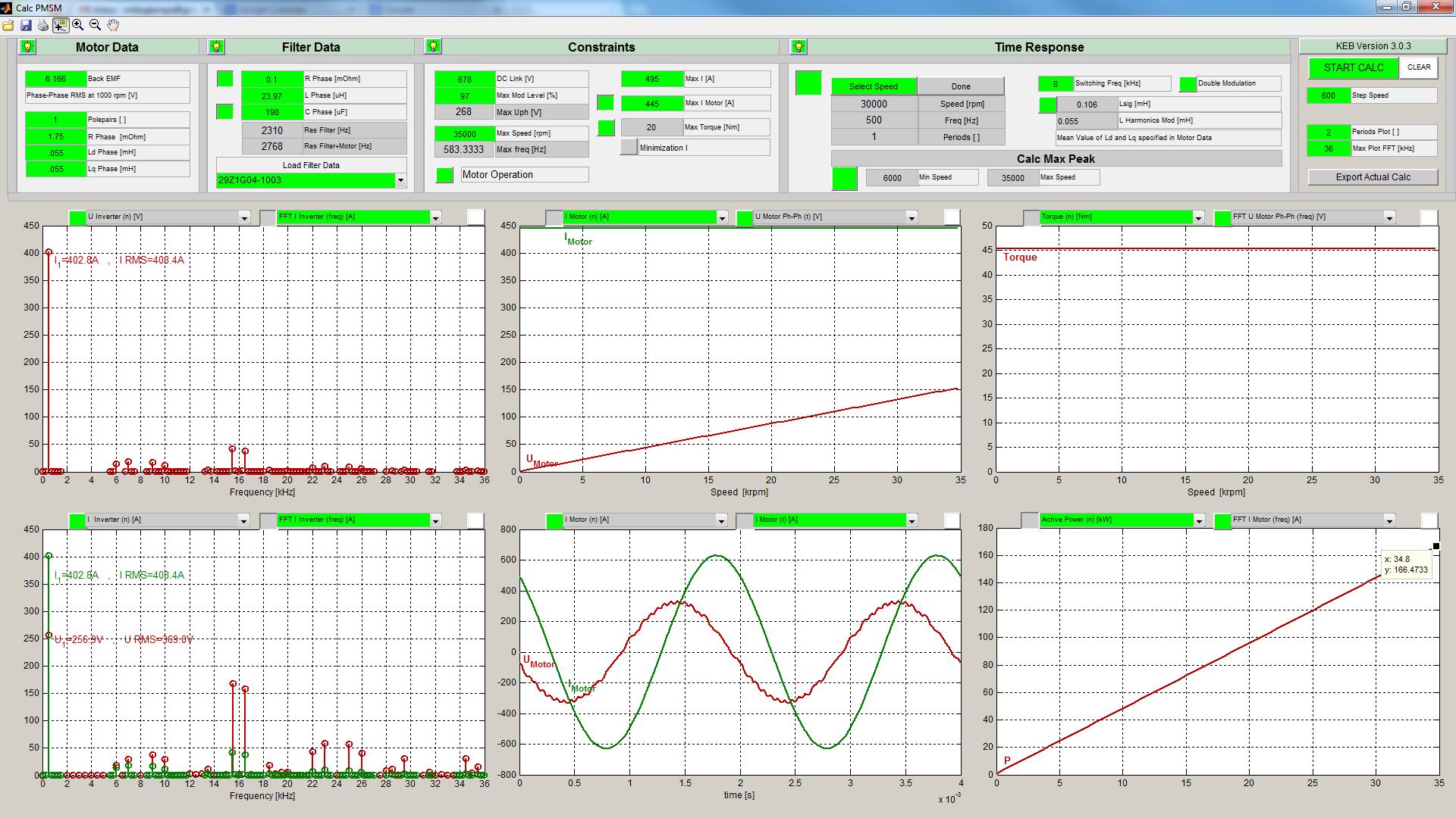 HIL VFD high speed report
