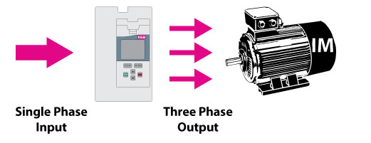 Motor Starter Wiring Diagram With 480v 3 Phase Input To